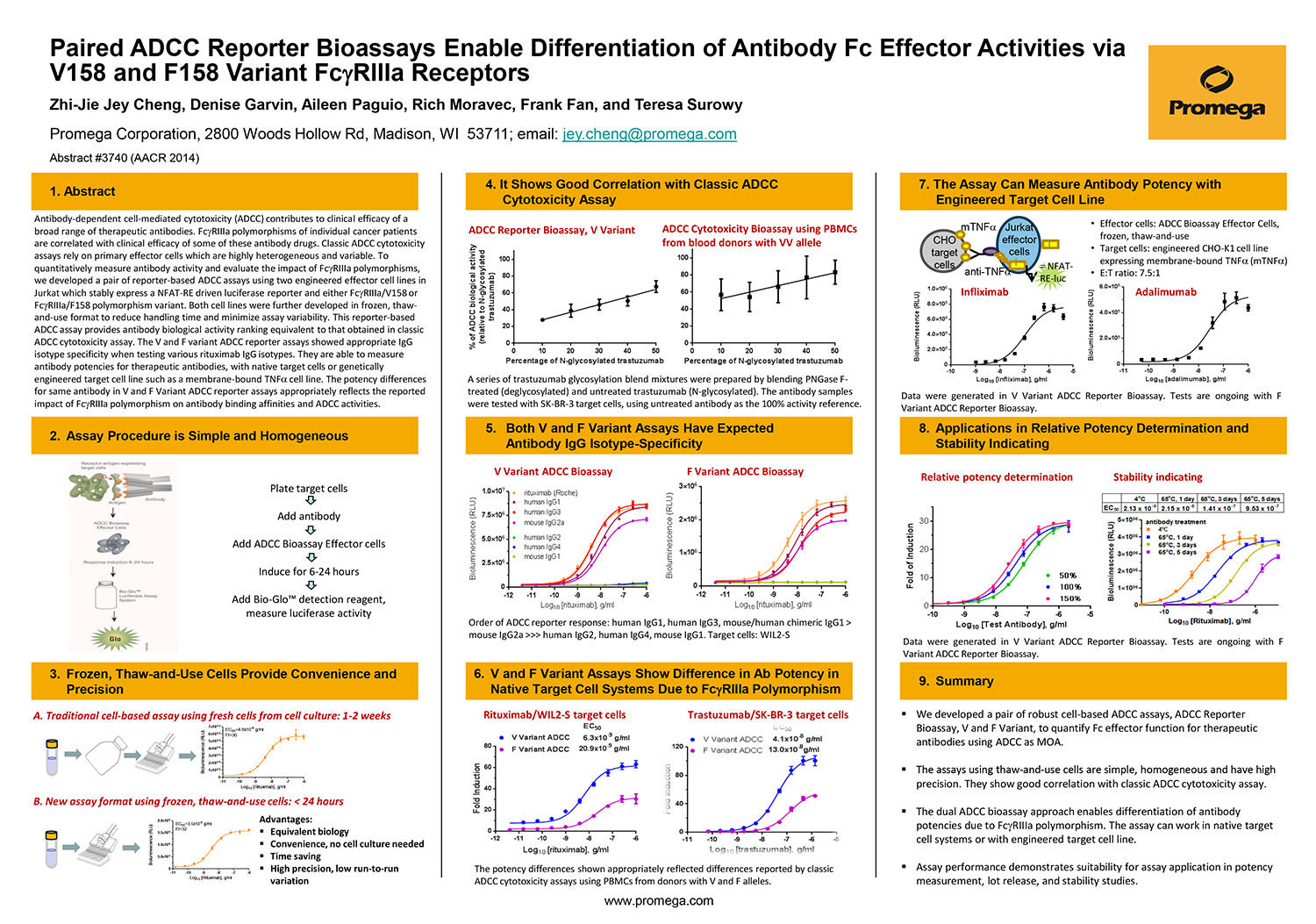 Paired Adcc Reporter Bioassays Enable Differentiation Of
