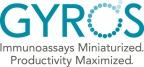 gyroscreen