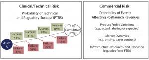 Figure 1: Sources of risk for portfolio assets