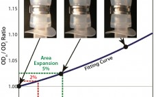 Figure 1: Swelling by internal pressure for tubing 2 (3/8-in. ID); calculation of swelling pressure from tube-swelling curve fitted by second-order polynomial fitting